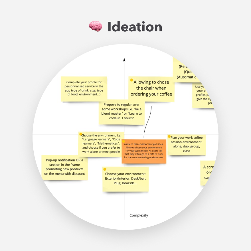 Ideation